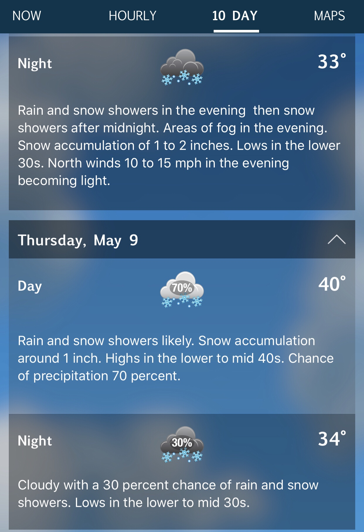 The weather forecast for this evening and tomorrow. Snow it is.
